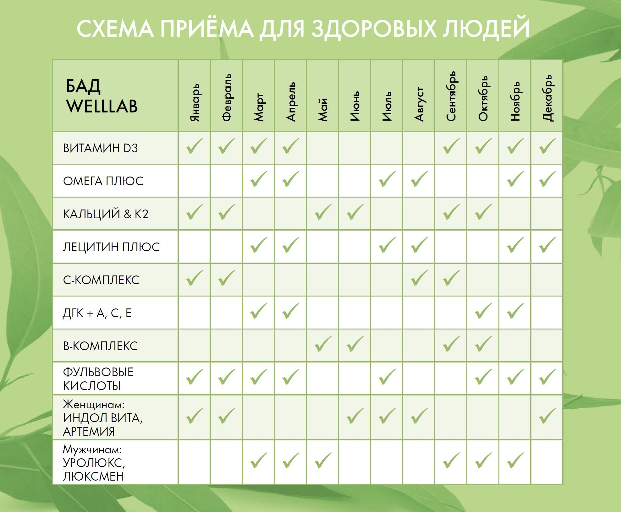 схема приема веллаб для здоровых людей